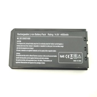 Replacement Battery for Dell Inspiron D1000 D1200 D2200 Latitude 110L Series