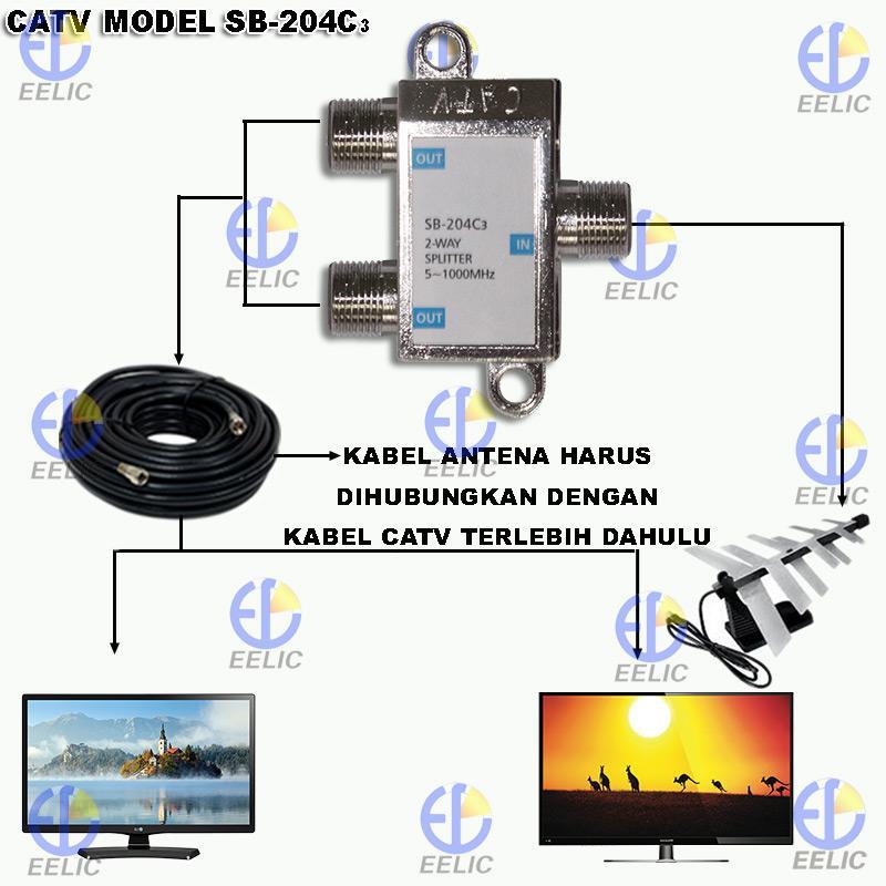... Penguat Sinyal TV (CATV Signal Amplifier) / Booster Indoor Dan. Source ... EELIC CSA-204C3 PENGATUR DAN PEMBAGI SINYAL TELEVISI BROADBAND 1 INPUT + .