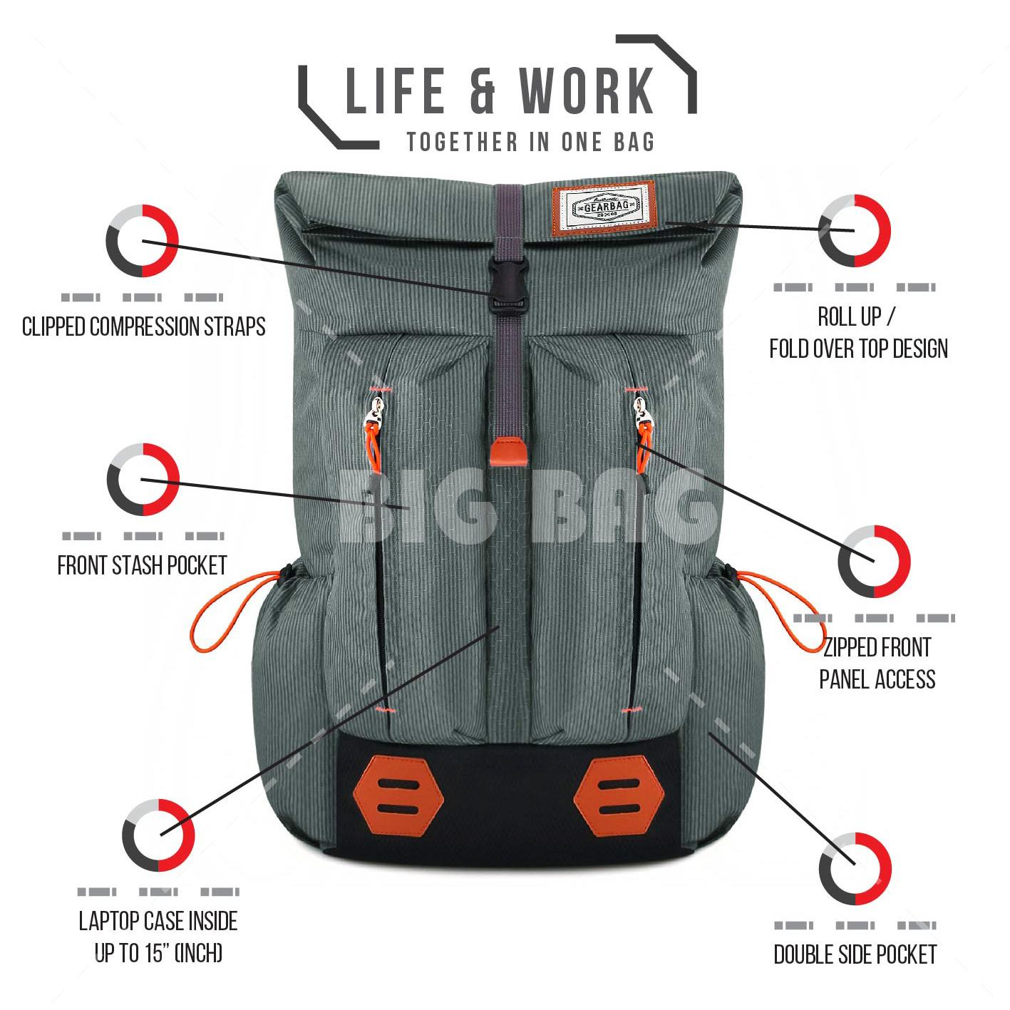 Detail Gambar Tas Ransel Gear Bag Alabania's - Adventure Tas Laptop Backpack - Seattle Grey +