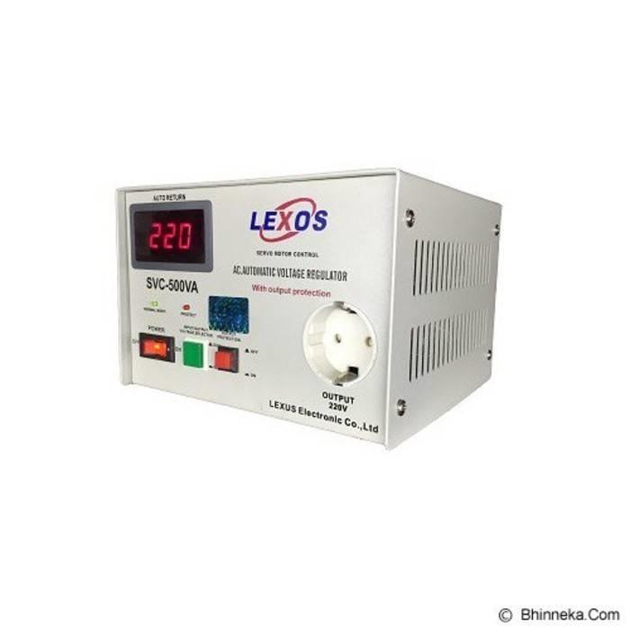 Stabilizer Lexos 1000 Digital