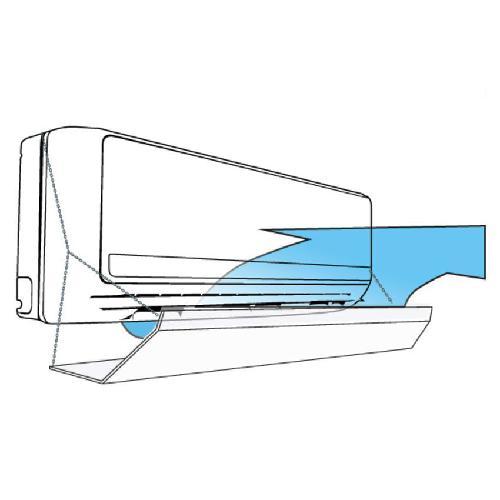 Aiueo Penahan Akrilik AC - AC Shield 100 / AC 2 pk - 2 ...