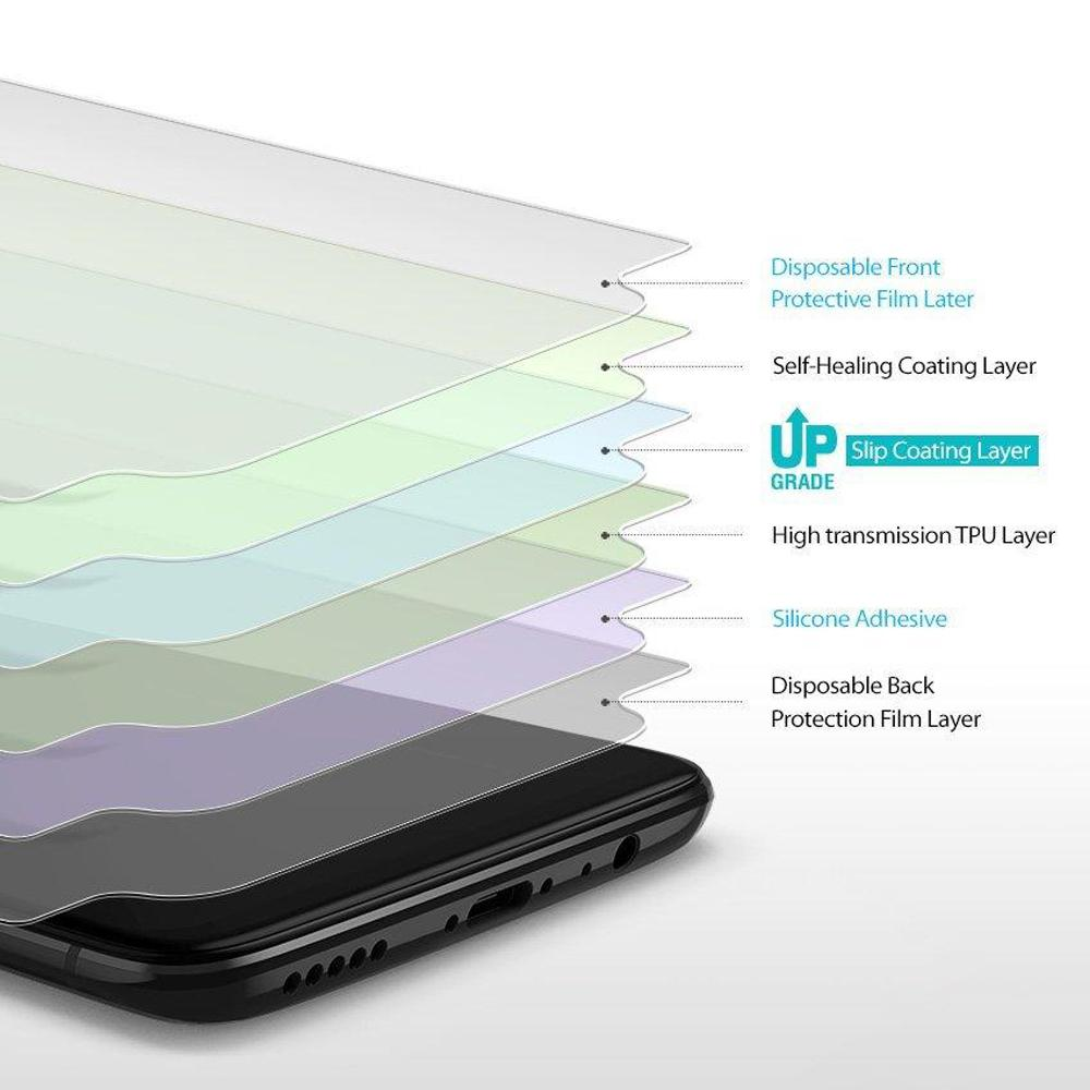 Kelebihan Ringke Id Invisible Defender Full Screen Protector For Rearth Galaxy S8 Oneplus 6 5