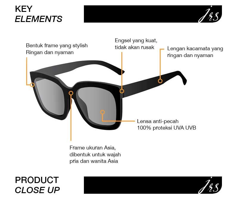 JRS Kacamata Wanita Transparent Hijau Bundar Proteksi UV 400 Lensa Ungu J20SF1908