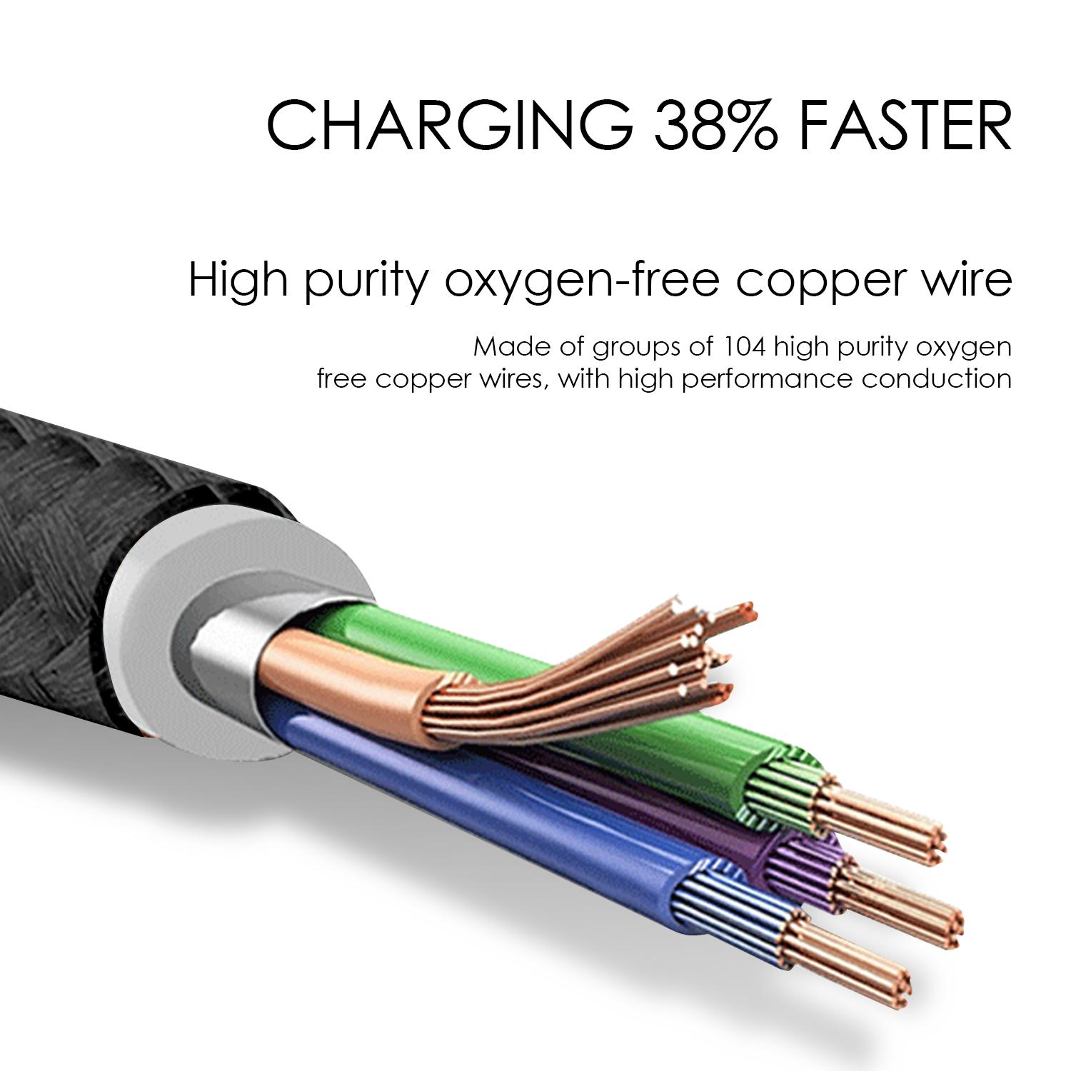 Fitur Uneed Nylon Kabel Data Type C 2m Max Current 2 1a Ucb01 1c Bolt Fast Charging 5a Usb 30 Silver 21a Ucb011c