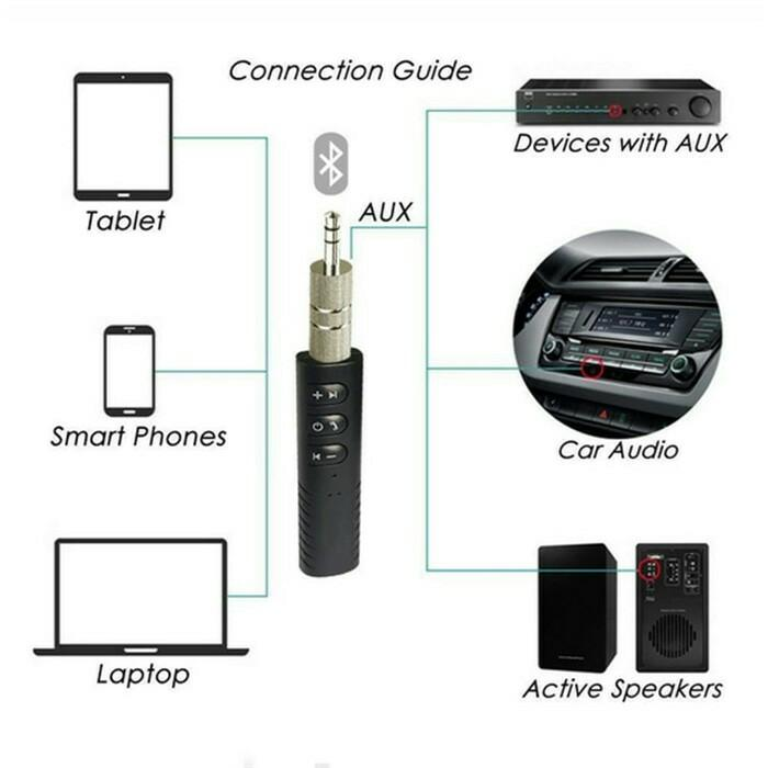 Bluetooth Wireless Audio Jack Dongle Music Receiver AUX 3.5mm