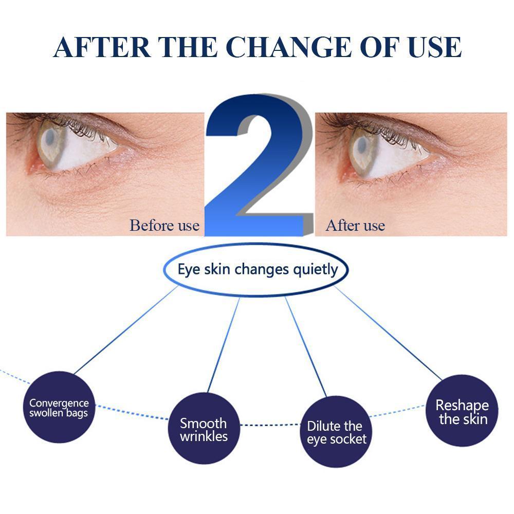 Gambar Produk Rinci Womdee 50pcs Jeunesse Ageless Eye Cream Sachets Anti Aging Anti Wrinkle Fast Effective