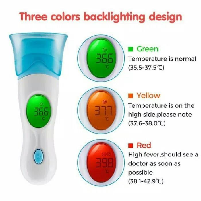 Detail Gambar Termometer infrared baby thermometer bayi anak digital alat ukur suhu Terbaru
