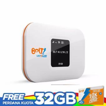 Bolt Aquila MAX 4G LTE + Perdana 32GB