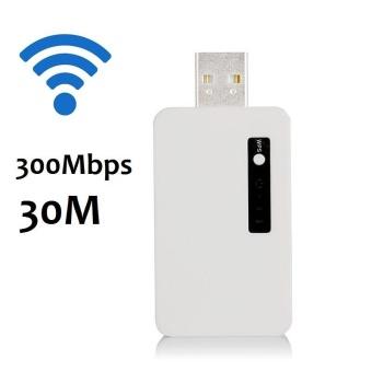 Wireless Repeater 300M USB Network Router WiFi Signal Range Extender Mini White - intl