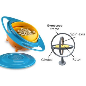 Harga As Seen On Tv Gyro Bowl - Anti Spill Toddler's Bowl