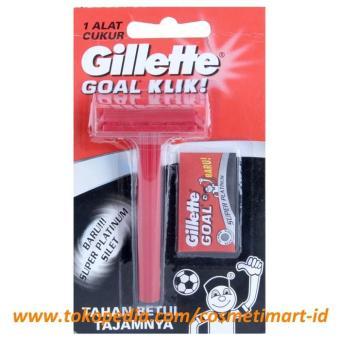 Alat Pisau Cukur Shaver Gillette Goal Klik Razor Blades