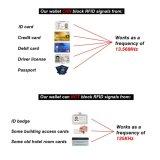 ... Yixiangqing Bermutu Tinggi Stainless Steel Pria Pemegang Kartu Kredit Wanita Metal Bank Kartu Case Card Box