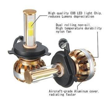 BARU H4 120 W CREE LED Headlight Kit 6000 K Lampu Bulb Lampu Mobil Putih-Intl