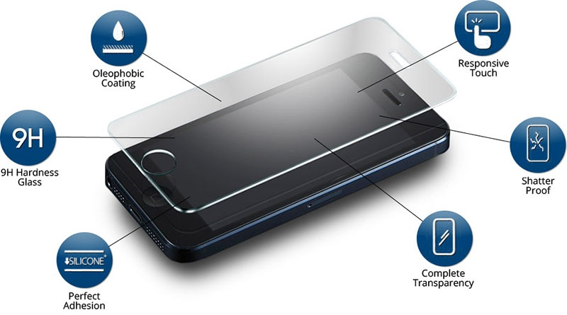 Tempered Glass 2.5D 9H Real Glass & Real Tempered Screen Protector ====