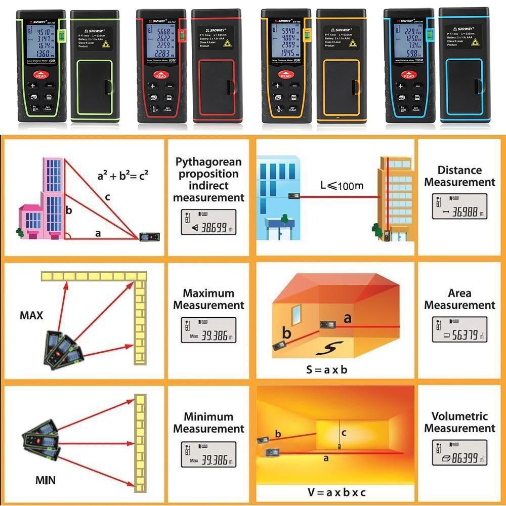 Beli Sndway Jarak Meter Trena Laser Pengukur 100 M Alat Ukur Digital Distance Thanks For Your Understandings