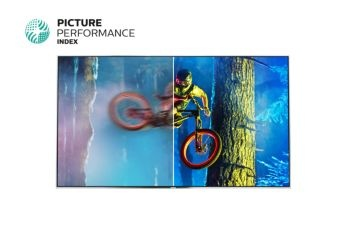 Indeks Kinerja Gambar meningkatkan setiap elemen tampilan