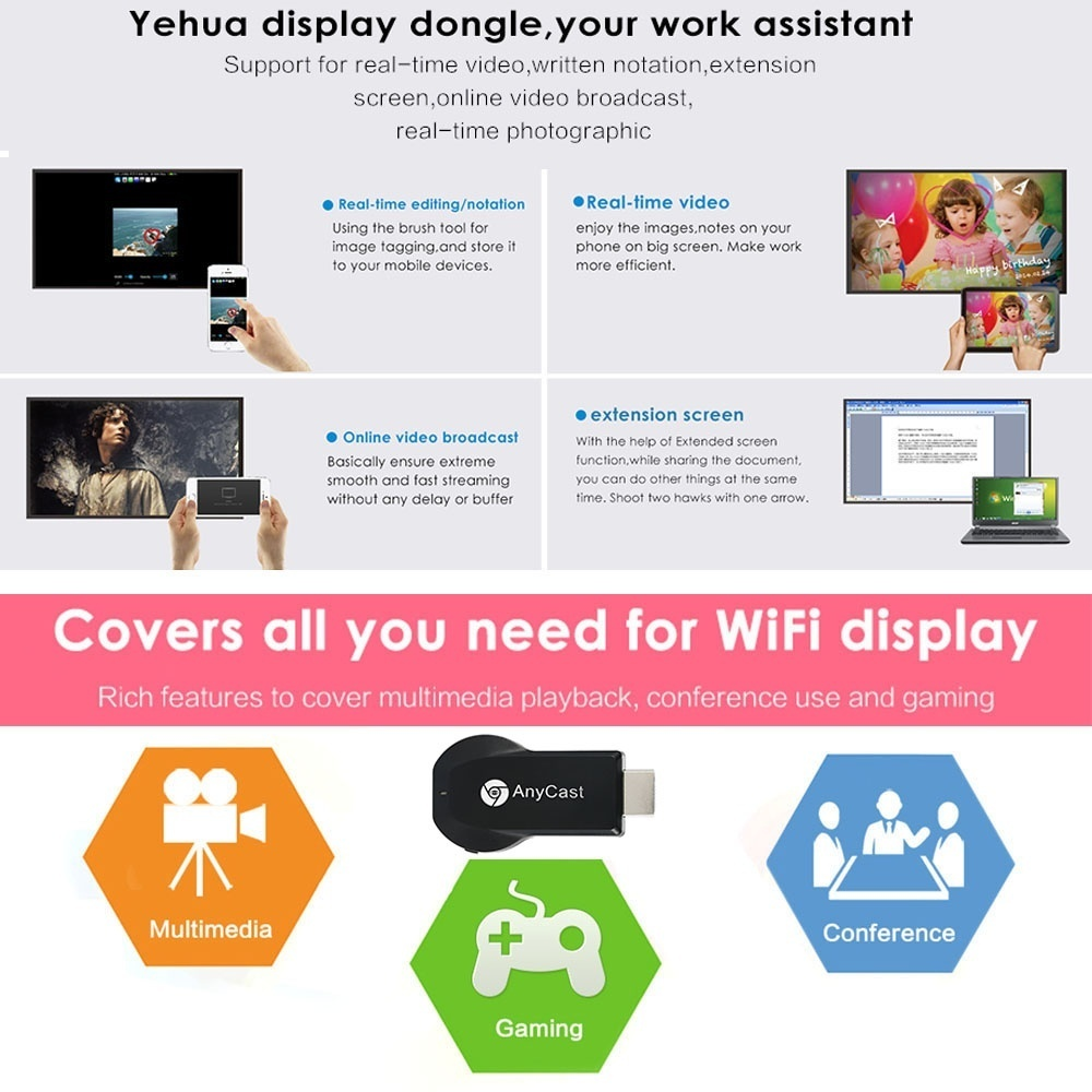 Dongle HDMI 1080P Miracast DLNA Airplay Wifi HD Media Tampilan. Source ·