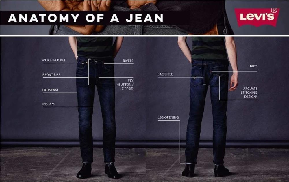 Levi′s 712 Slim Jeans - Indigo Ridge